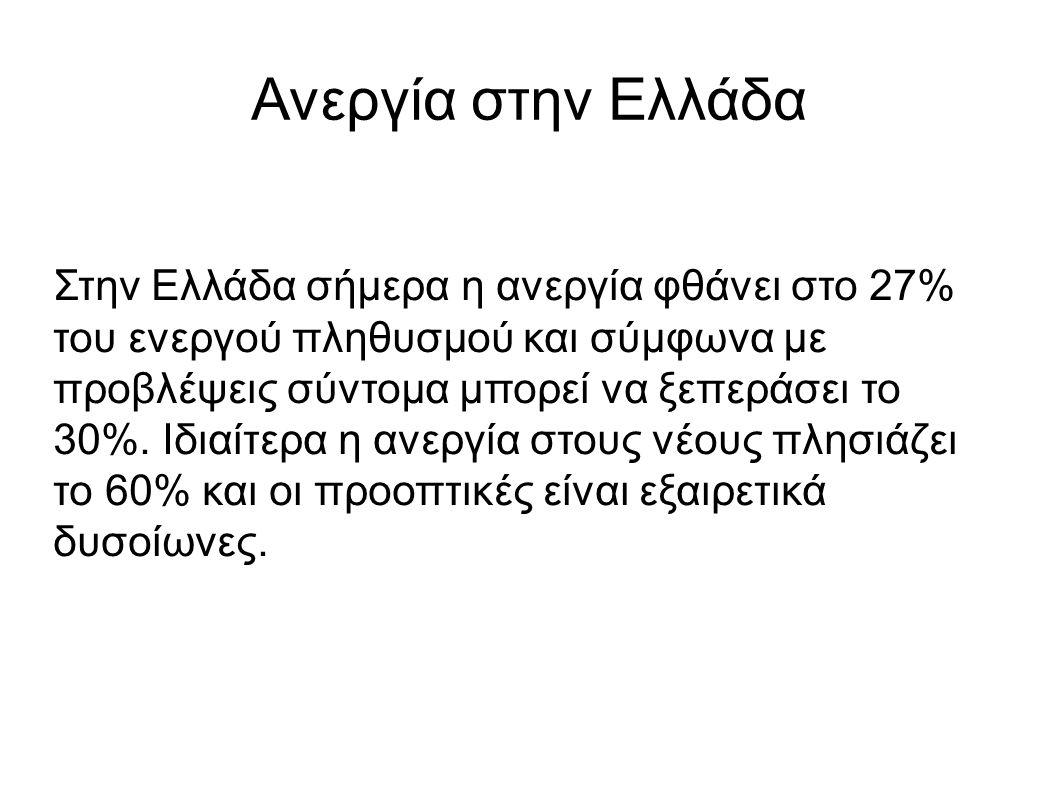 Ανεργία στην Ελλάδα Στην Ελλάδα σήμερα η ανεργία φθάνει στο 27% του ενεργού πληθυσμού και σύμφωνα με προβλέψεις σύντομα μπορεί να ξεπεράσει το 30%. Ιδ