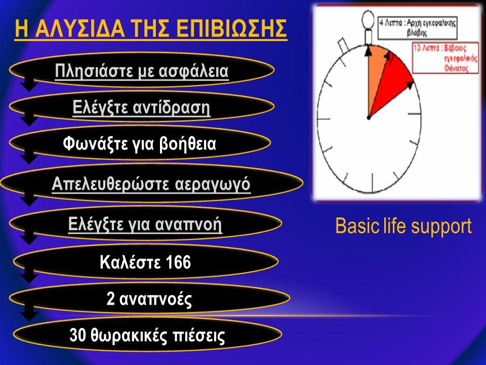 ΑΡΧΕΣ ΤΗΣ ΑΝΑΖΩΟΓΟΝΗΣΗΣ Για να διατηρήσουμε την παροχή οξυγόνου στον εγκέφαλο, τρία πράγματα είναι βασικά!!! 1.ΑΕΡΑΓΩΓΟΣ2.ΑΝΑΠΝΟΗ3.ΚΥΚΛΟΦΟΡΙΑ