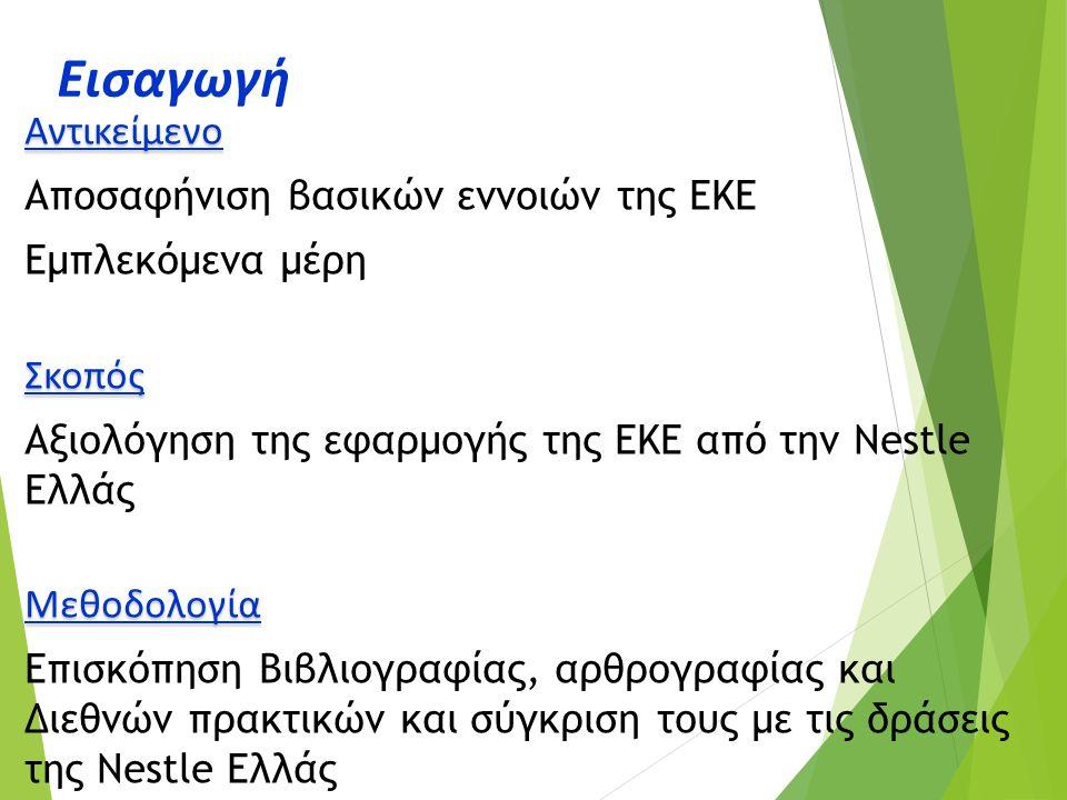 Εισαγωγή Αντικείμενο Αποσαφήνιση βασικών εννοιών της ΕΚΕ Εμπλεκόμενα μέρηΣκοπός Αξιολόγηση της εφαρμογής της ΕΚΕ από την Nestle ΕλλάςΜεθοδολογία Επισκ