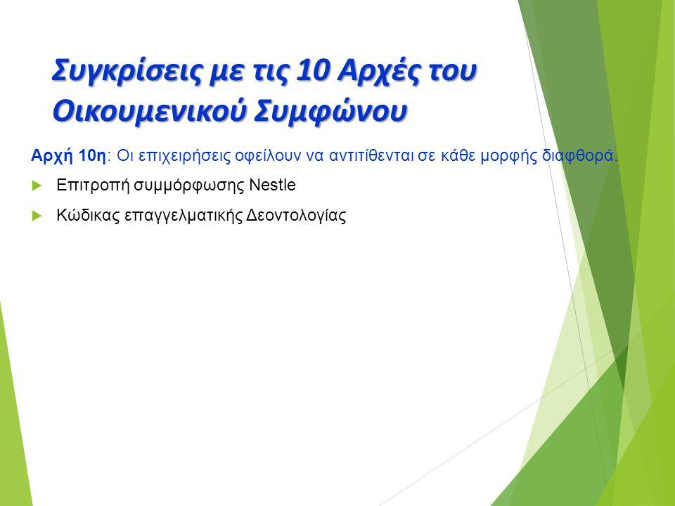 Συγκρίσεις με τις 10 Αρχές του Οικουμενικού Συμφώνου Αρχή 10η: Οι επιχειρήσεις οφείλουν να αντιτίθενται σε κάθε μορφής διαφθορά.  Επιτροπή συμμόρφωση
