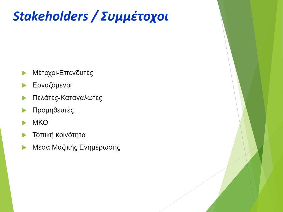Stakeholders / Συμμέτοχοι  Μέτοχοι-Επενδυτές  Εργαζόμενοι  Πελάτες-Καταναλωτές  Προμηθευτές  ΜΚΟ  Τοπική κοινότητα  Μέσα Μαζικής Ενημέρωσης