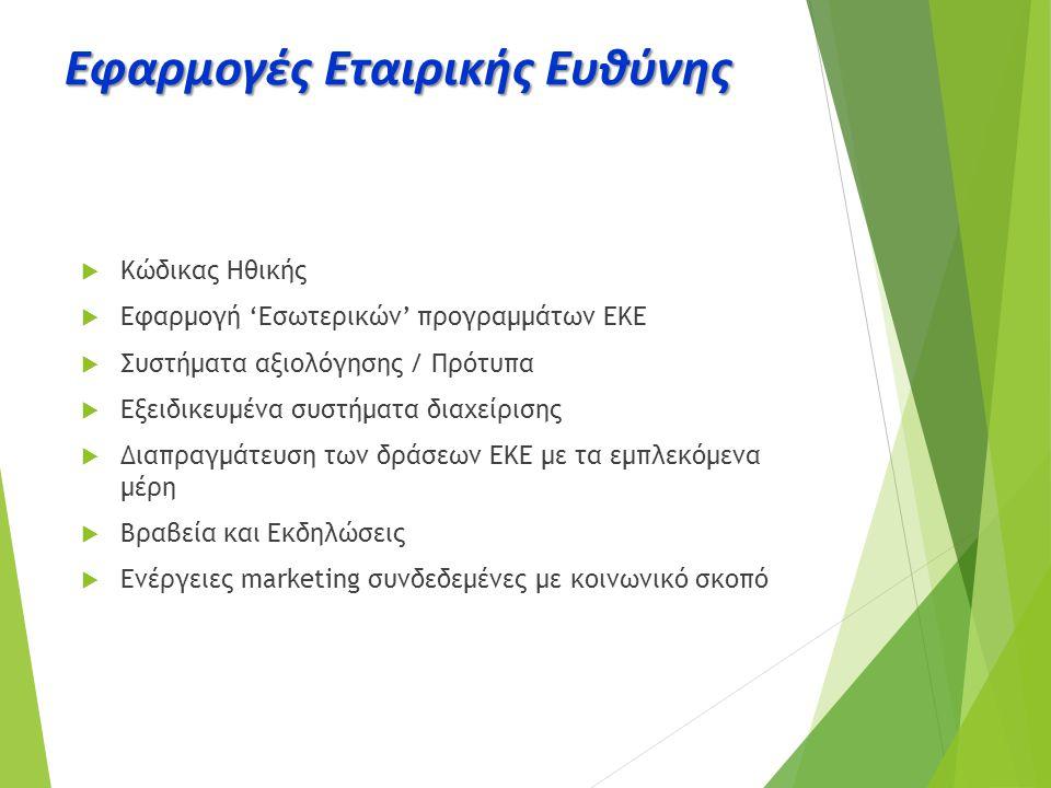 Συγκρίσεις με τις κατευθυντήριες γραμμές του Πράσινου Βιβλίου Ανθρώπινα δικαιώματα & Ποιότητα στην Εργασία  4 η (Τα ανθρώπινα δικαιώματα στις επιχειρηματικές μας δραστηριότητες),5 η ( Ηγεσία και προσωπική ευθύνη) και 6 η (Ασφάλεια και υγεία στην εργασία) Αρχή της Nestle Παγκόσμιες περιβαλλοντικές ανησυχίες  Πολιτική της Nestle για την περιβαλλοντική βιωσιμότητα  Δεσμεύσεις της Nestle για το νερό  Εφαρμογή του προτύπου ISO 14001:2004