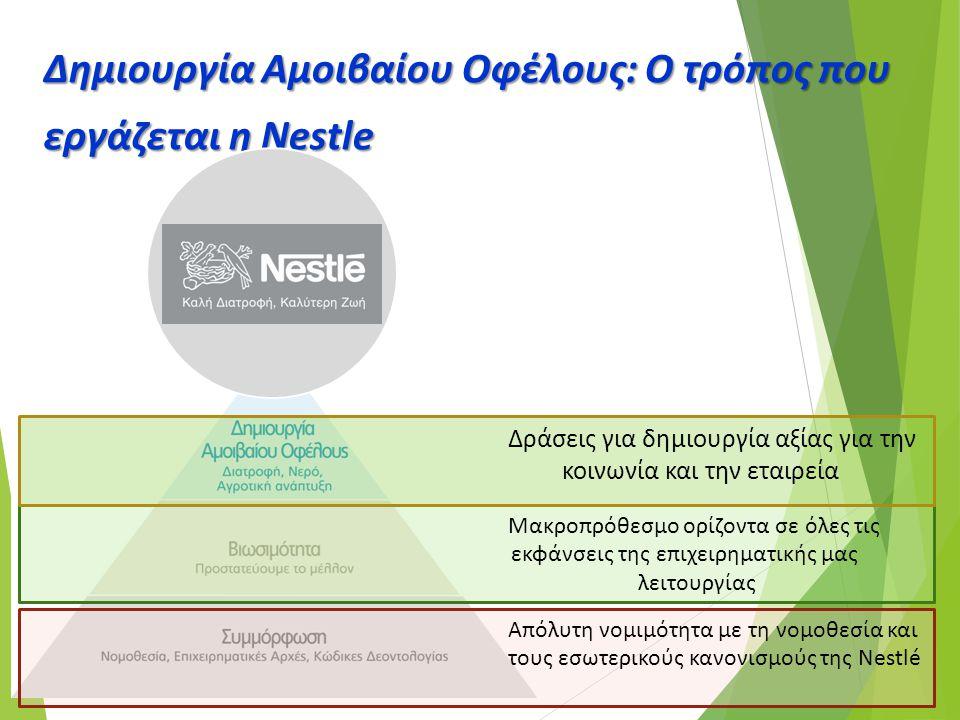 Δημιουργία Αμοιβαίου Οφέλους: Ο τρόπος που εργάζεται η Nestle Μακροπρόθεσμο ορίζοντα σε όλες τις εκφάνσεις της επιχειρηματικής μας λειτουργίας Δράσεις