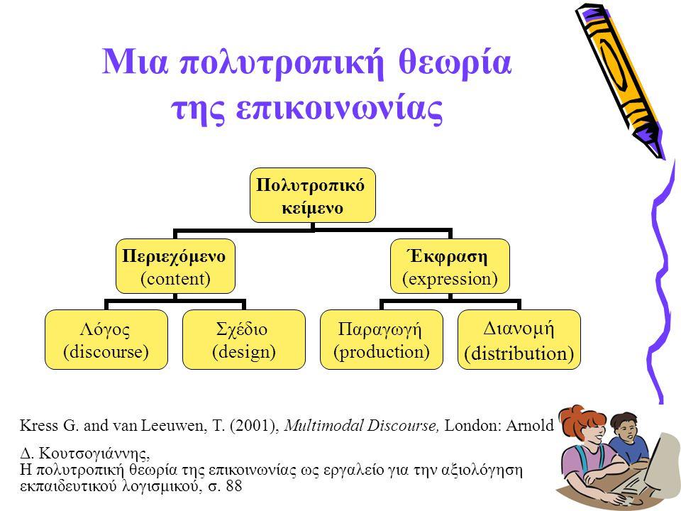Μια πολυτροπική θεωρία της επικοινωνίας Πολυτροπικό κείμενο Περιεχόμενο (content) Λόγος (discourse) Σχέδιο (design) Έκφραση (expression) Παραγωγή (pro
