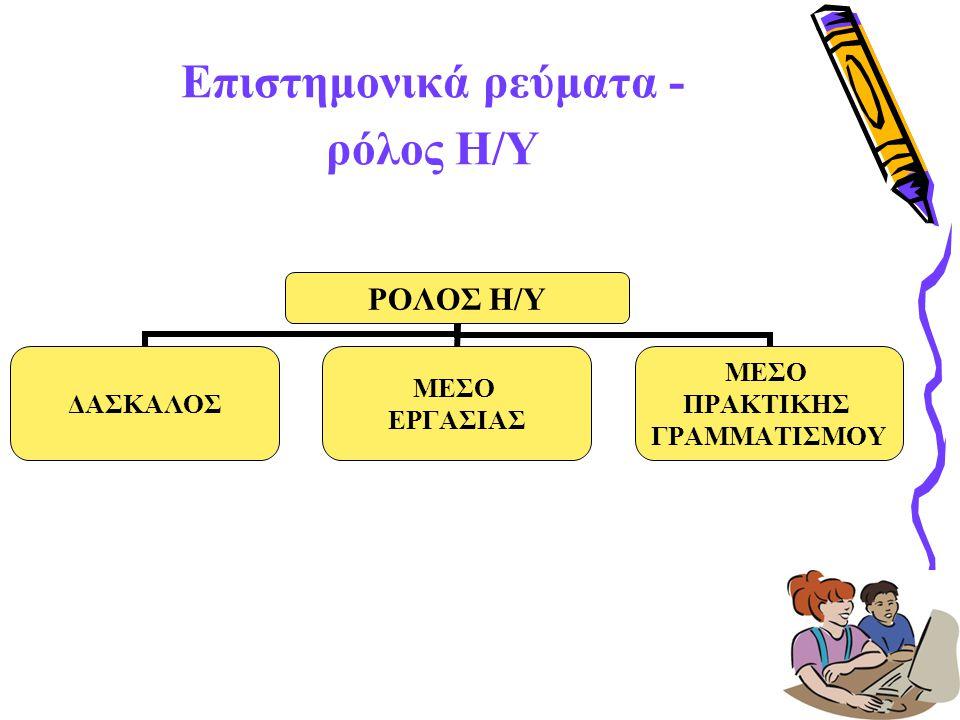 Ο υπολογιστής ως δάσκαλος Μετά το 2ο Παγκόσμιο Πόλεμο, Κυρίαρχα επιστημονικά παραδείγματα: συμπεριφορισμός ως προς τη μάθηση – δομισμός ως προς τη γλώσσα (από το φωνολογικό επίπεδο ως την πρόταση), Παραγωγή γραπτού λόγου: προετοιμασία – γράψιμο – επανεξέταση τελικού προϊόντος (θεωρία τριών σταδίων), Λογισμικό: προγράμματα εξάσκησης (drill and practice ) και προγράμματα διδασκαλίας (tutorials), Επιστημονικό ρεύμα: Computer Aided Language Learning (CALL).