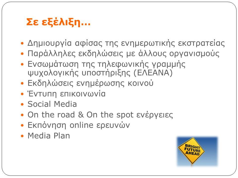 Σε εξέλιξη… Δημιουργία αφίσας της ενημερωτικής εκστρατείας Παράλληλες εκδηλώσεις με άλλους οργανισμούς Ενσωμάτωση της τηλεφωνικής γραμμής ψυχολογικής