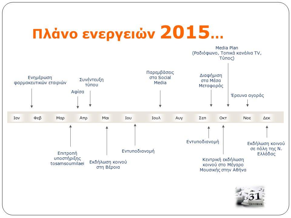 Πλάνο ενεργειών 2015 … Ιαν Ενημέρωση φαρμακευτικών εταιριών Συνέντευξη τύπου Κεντρική εκδήλωση κοινού στο Μέγαρο Μουσικής στην Αθήνα Εκδήλωση κοινού σ