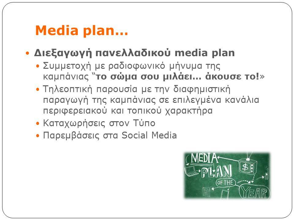 """Media plan… Διεξαγωγή πανελλαδικού media plan Συμμετοχή με ραδιοφωνικό μήνυμα της καμπάνιας """"το σώμα σου μιλάει… άκουσε το!» Τηλεοπτική παρουσία με τη"""