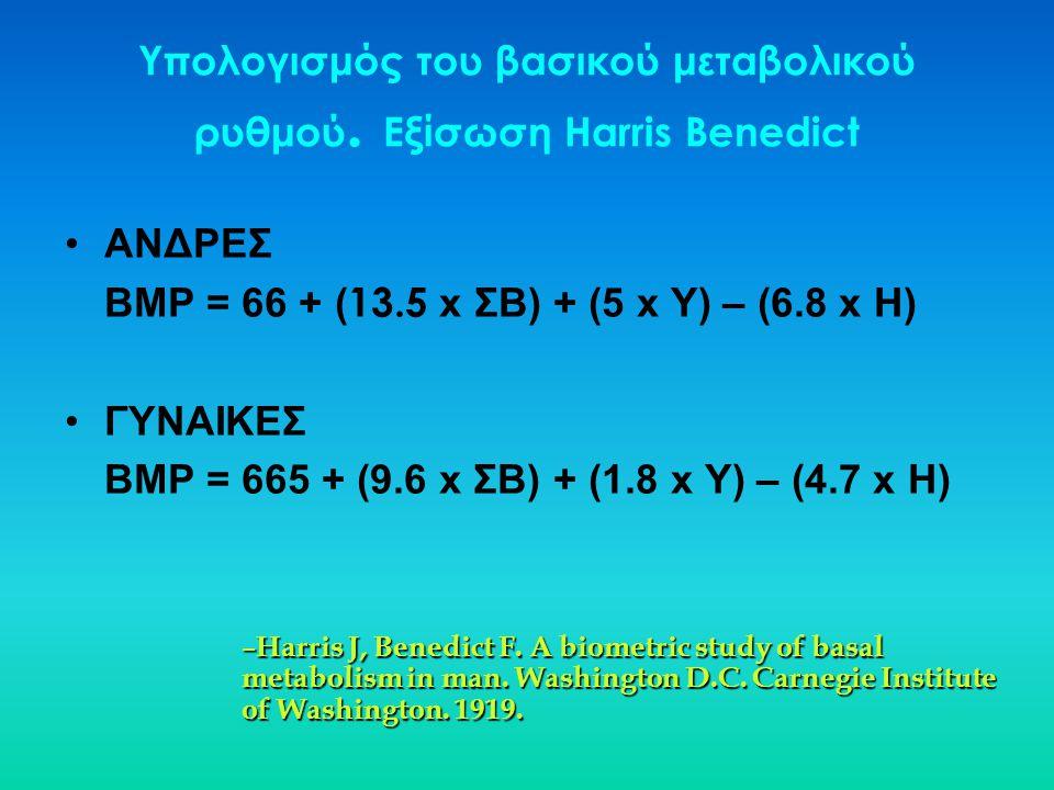 Υπολογισμός του βασικού μεταβολικού ρυθμού. Εξίσωση Harris Benedict ΑΝΔΡΕΣ ΒΜΡ = 66 + ( 13.5 x ΣΒ) + (5 x Υ) – (6.8 x H) ΓΥΝΑΙΚΕΣ ΒΜΡ = 665 + (9.6 x Σ