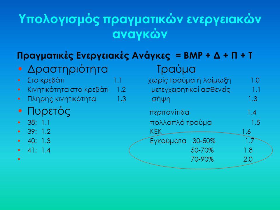 Υπολογισμός πραγματικών ενεργειακών αναγκών Πραγματικές Ενεργειακές Ανάγκες = ΒΜΡ + Δ + Π + Τ Δραστηριότητα Τραύμα Στο κρεβάτι 1.1 χωρίς τραύμα ή λοίμ