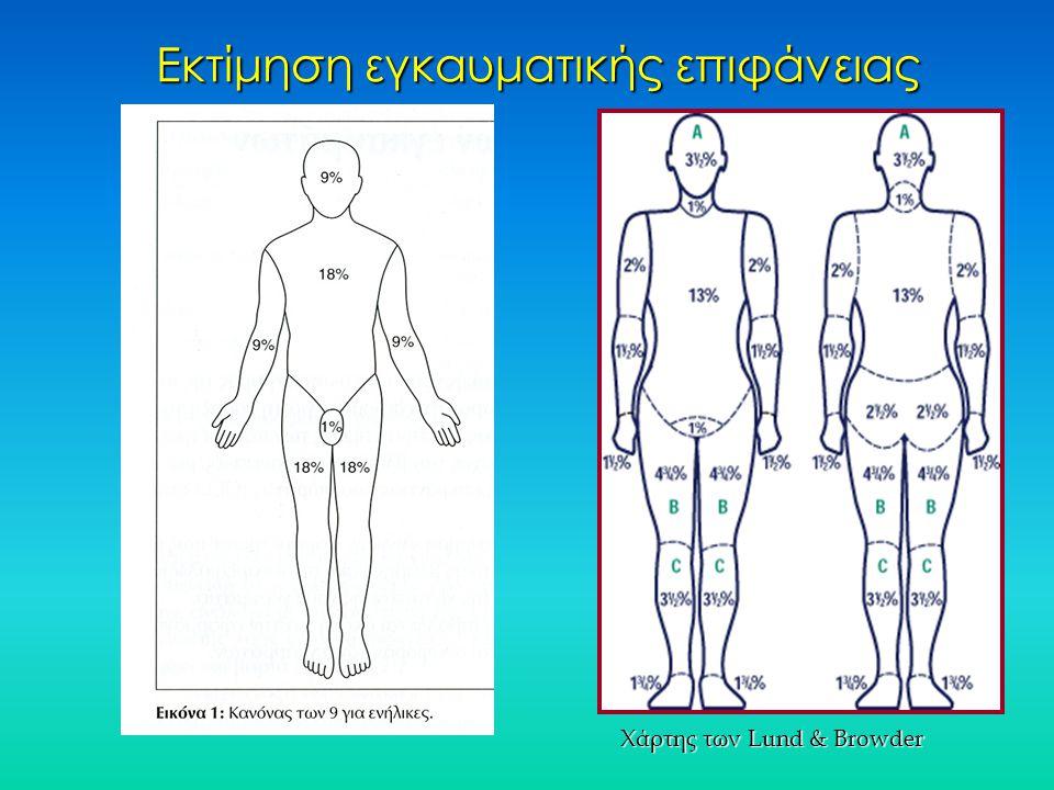 Εκτίμηση εγκαυματικής επιφάνειας Χάρτης των Lund & Browder