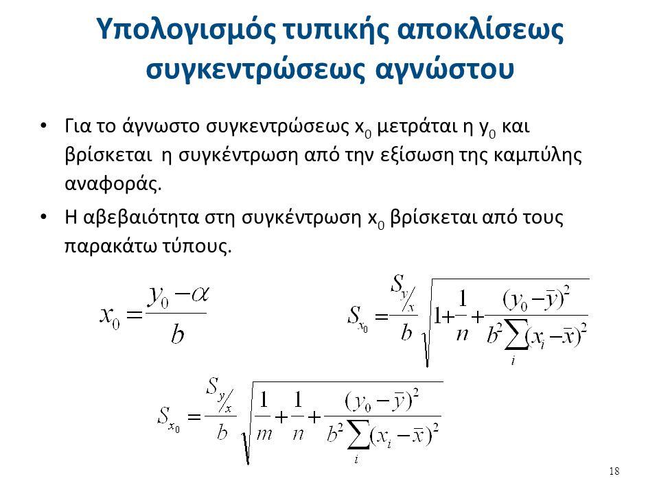 Υπολογισμός τυπικής αποκλίσεως συγκεντρώσεως αγνώστου Για το άγνωστο συγκεντρώσεως x 0 μετράται η y 0 και βρίσκεται η συγκέντρωση από την εξίσωση της