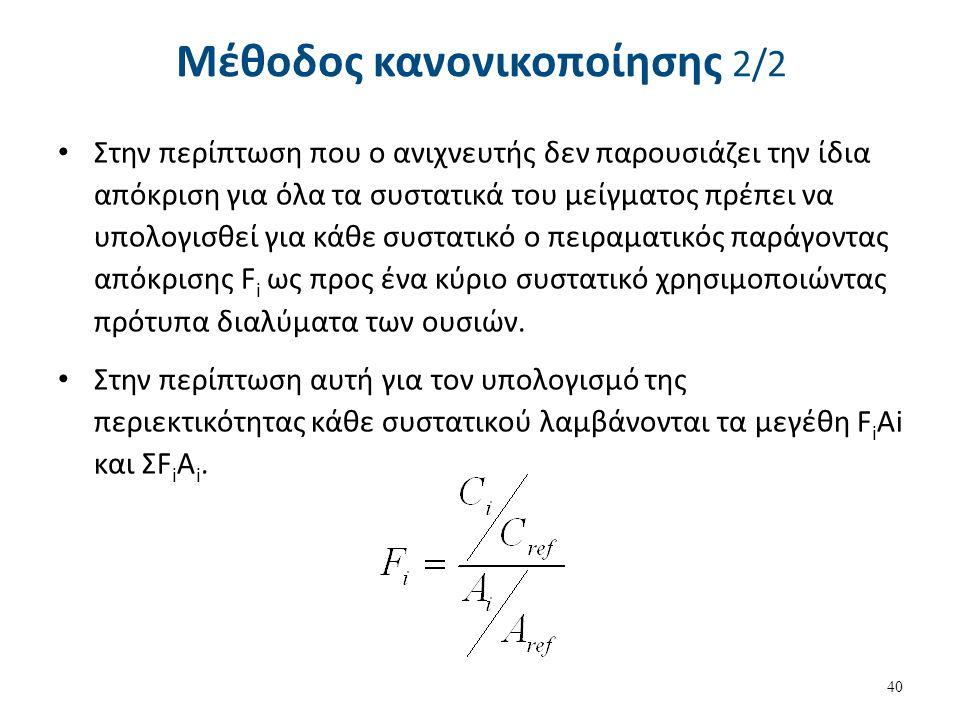 Μέθοδος κανονικοποίησης 2/2 Στην περίπτωση που ο ανιχνευτής δεν παρουσιάζει την ίδια απόκριση για όλα τα συστατικά του μείγματος πρέπει να υπολογισθεί