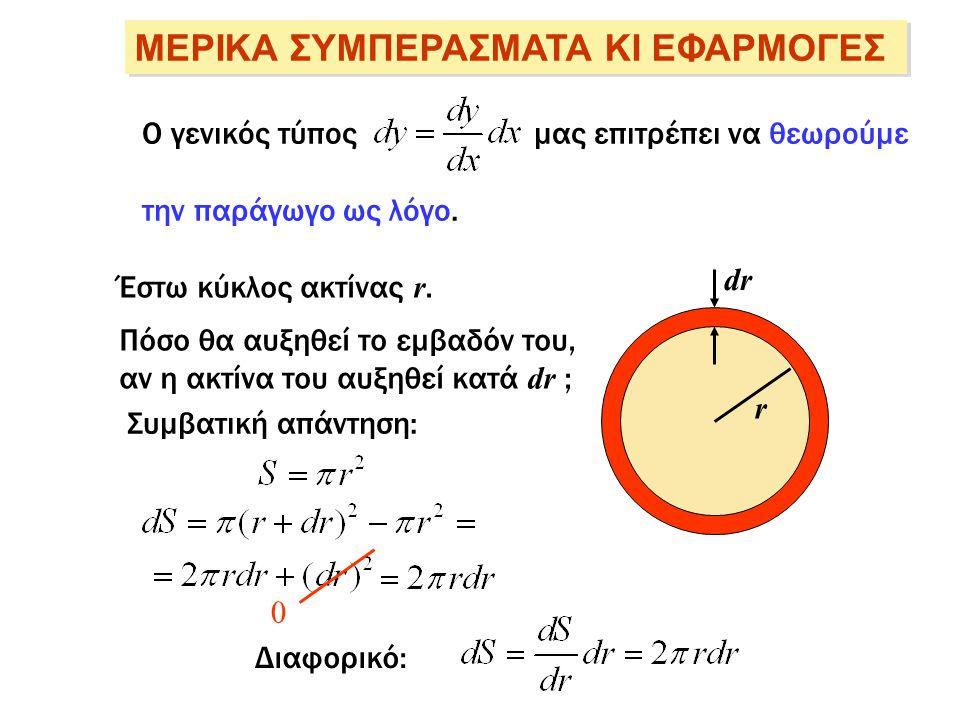 ΜΕΡΙΚΑ ΣΥΜΠΕΡΑΣΜΑΤΑ ΚΙ ΕΦΑΡΜΟΓΕΣ Ο γενικός τύπος μας επιτρέπει να θεωρούμε την παράγωγο ως λόγο. r dr Έστω κύκλος ακτίνας r. Πόσο θα αυξηθεί το εμβαδό