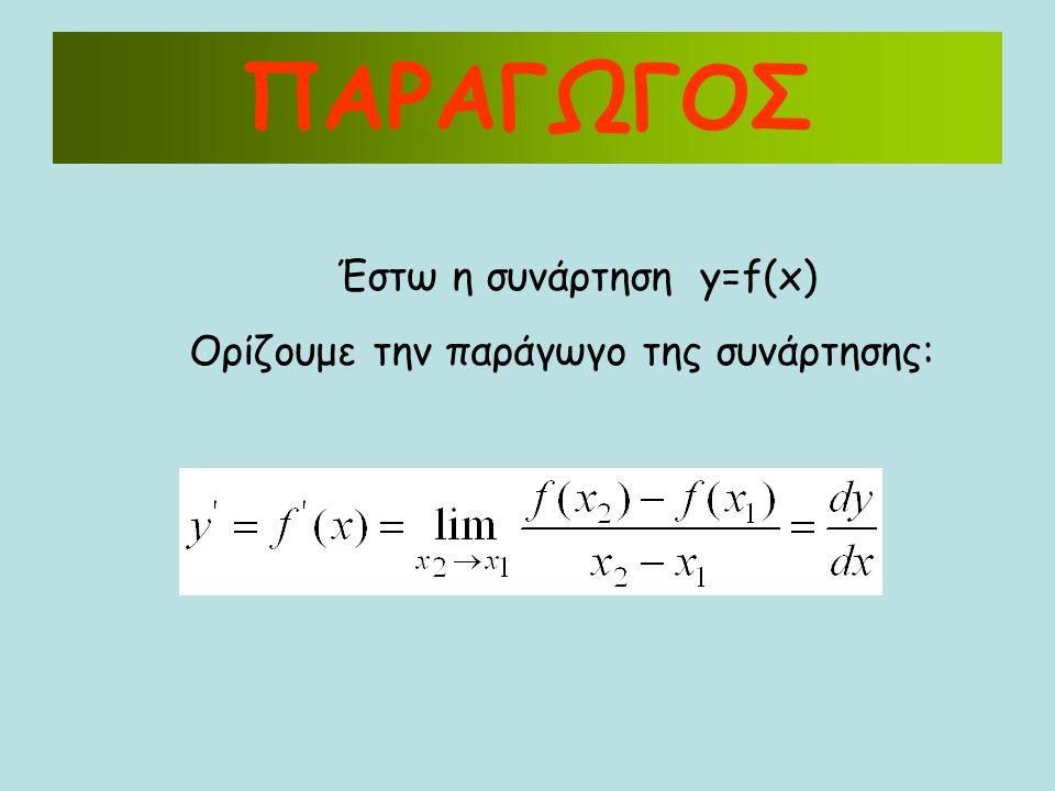 ΠΑΡΑΓΩΓΟΣ Έστω η συνάρτηση y=f(x) Ορίζουμε την παράγωγο της συνάρτησης: