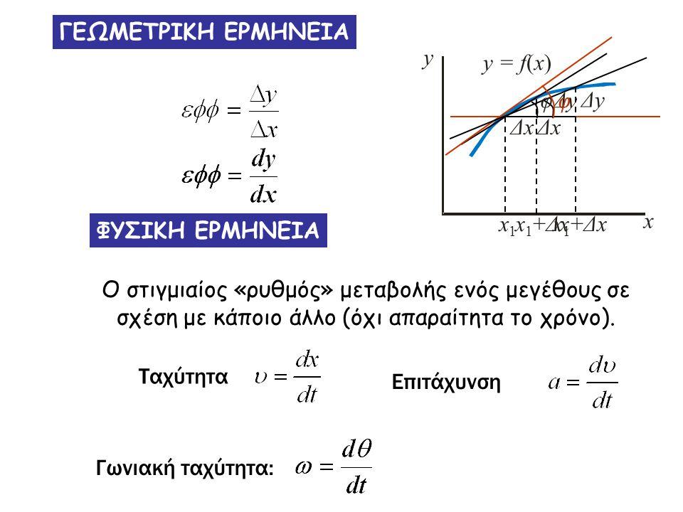 φ ΓΕΩΜΕΤΡΙΚΗ ΕΡΜΗΝΕΙΑ x y = f(x) y ΔxΔx Δy x1x1 x1+Δхx1+Δх ΔxΔx x1+Δхx1+Δх φφ ΦΥΣΙΚΗ ΕΡΜΗΝΕΙΑ Ο στιγμιαίος «ρυθμός» μεταβολής ενός μεγέθους σε σχέση μ