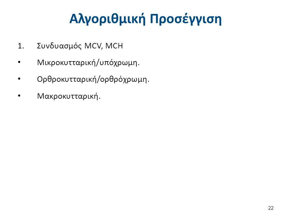 Αλγοριθμική Προσέγγιση 1.Συνδυασμός MCV, MCH Μικροκυτταρική/υπόχρωμη. Ορθροκυτταρική/ορθρόχρωμη. Μακροκυτταρική. 22