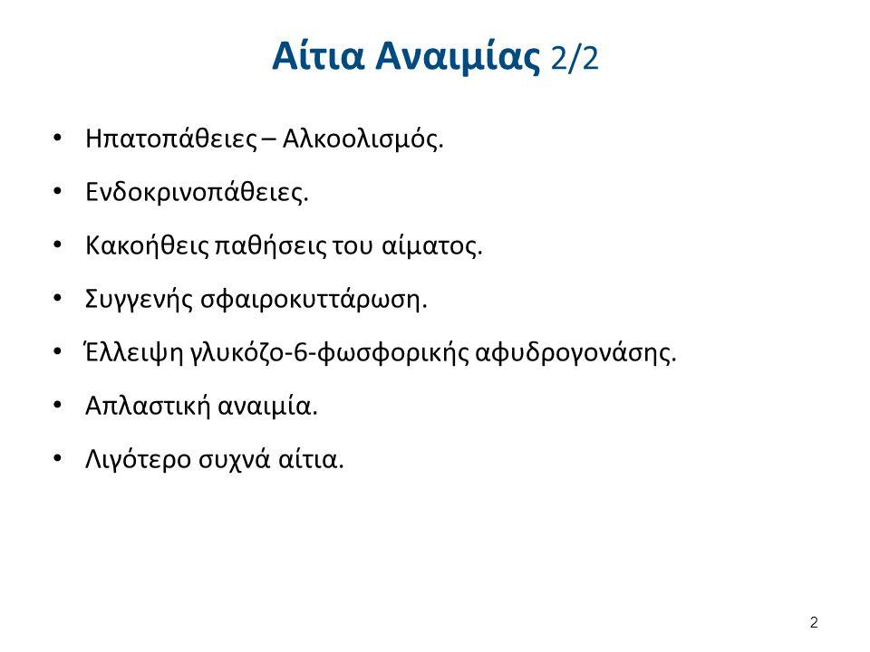 Παθοφυσιολογική Ταξινόμηση Αναιμίας 7/7 Γ.