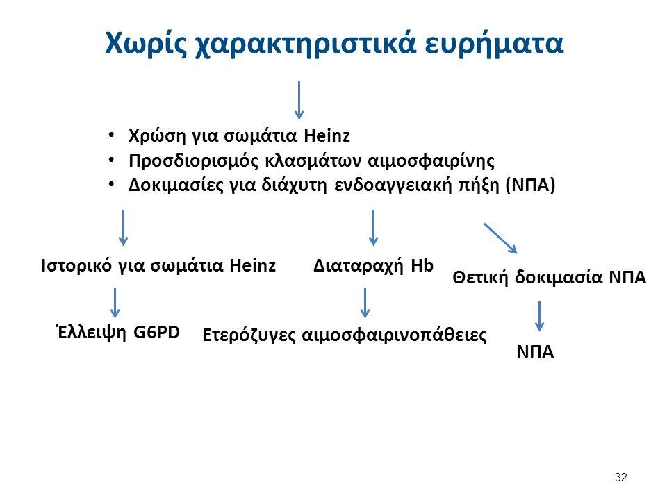 Χρώση για σωμάτια Heinz Χρώση για σωμάτια Heinz Προσδιορισμός κλασμάτων αιμοσφαιρίνης Προσδιορισμός κλασμάτων αιμοσφαιρίνης Δοκιμασίες για διάχυτη ενδ