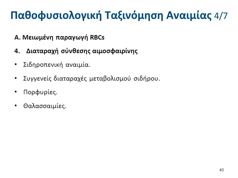 Παθοφυσιολογική Ταξινόμηση Αναιμίας 4/7 Α. Μειωμένη παραγωγή RBCs 4.Διαταραχή σύνθεσης αιμοσφαιρίνης Σιδηροπενική αναιμία. Συγγενείς διαταραχές μεταβο