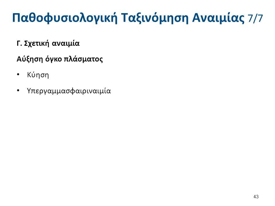 Παθοφυσιολογική Ταξινόμηση Αναιμίας 7/7 Γ. Σχετική αναιμία Αύξηση όγκο πλάσματος Κύηση Υπεργαμμασφαιριναιμία 43