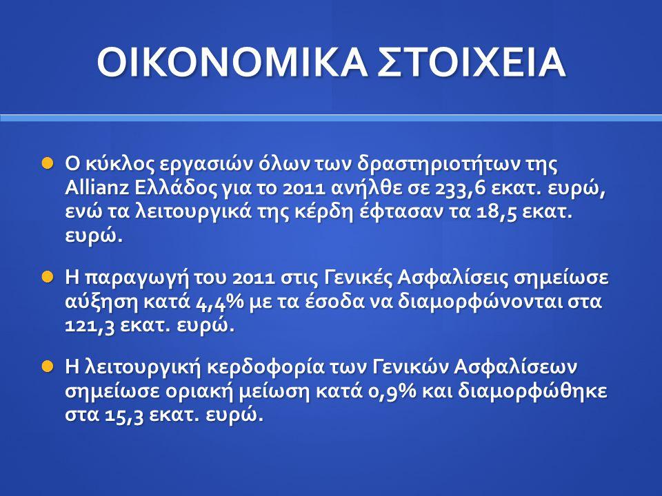 ΟΙΚΟΝΟΜΙΚΑ ΣΤΟΙΧΕΙΑ Ο κύκλος εργασιών όλων των δραστηριοτήτων της Allianz Ελλάδος για το 2011 ανήλθε σε 233,6 εκατ. ευρώ, ενώ τα λειτουργικά της κέρδη