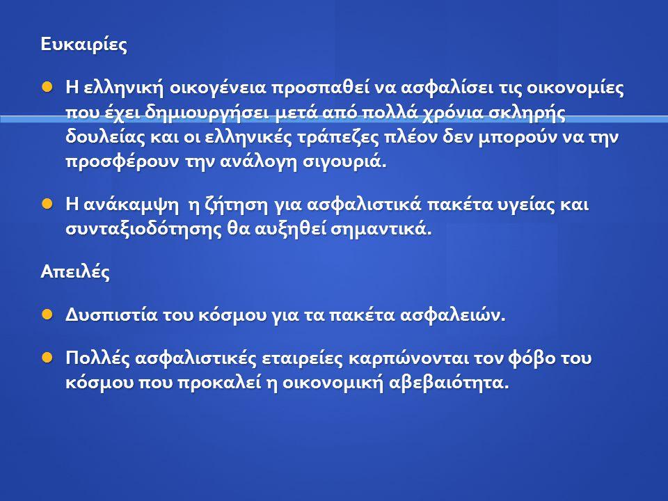 Ευκαιρίες Η ελληνική οικογένεια προσπαθεί να ασφαλίσει τις οικονομίες που έχει δημιουργήσει μετά από πολλά χρόνια σκληρής δουλείας και οι ελληνικές τρ