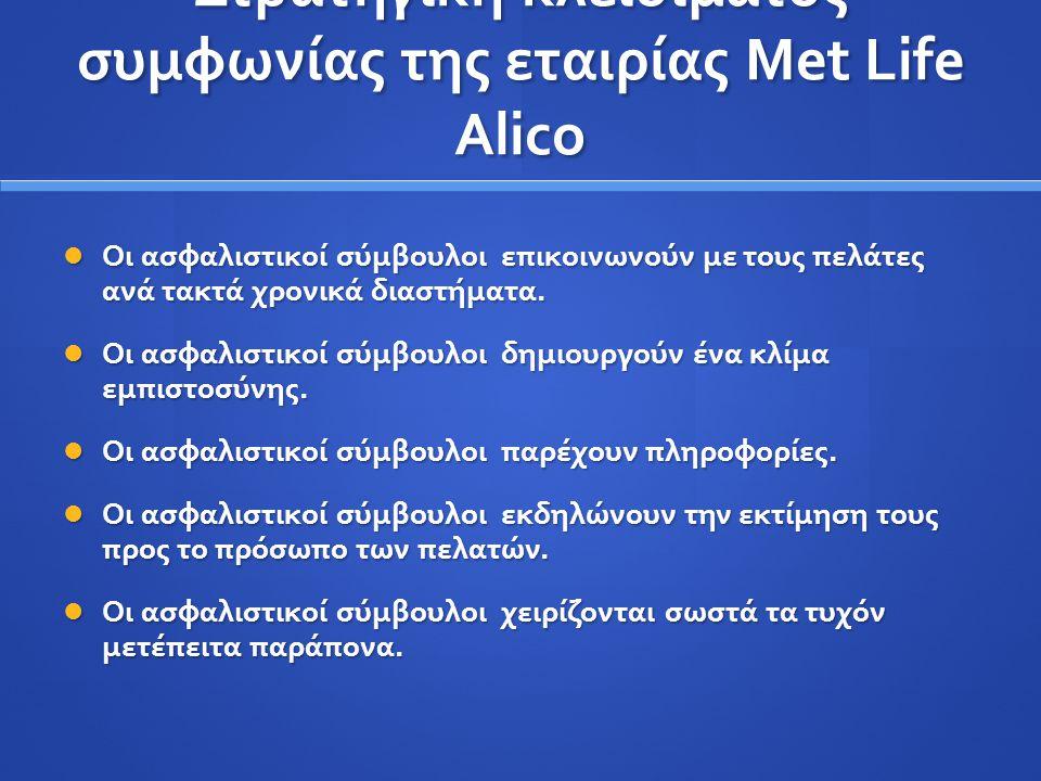 Στρατηγική κλεισίματος συμφωνίας της εταιρίας Met Life Alico Οι ασφαλιστικοί σύμβουλοι επικοινωνούν με τους πελάτες ανά τακτά χρονικά διαστήματα. Οι α