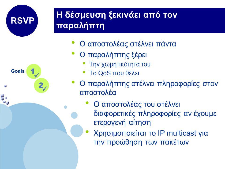 www.company.com Company LOGO Η δέσμευση ξεκινάει από τον παραλήπτη Ο αποστολέας στέλνει πάντα Ο παραλήπτης ξέρει Την χωρητικότητα του Το QoS που θέλει Ο παραλήπτης στέλνει πληροφορίες στον αποστολέα Goals 1 RSVP 2 Ο αποστολέας του στέλνει διαφορετικές πληροφορίες αν έχουμε ετερογενή αίτηση Χρησιμοποιείται το IP multicast για την προώθηση των πακέτων
