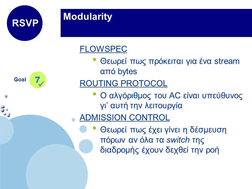 www.company.com Company LOGO Modularity Goal 7 RSVP FLOWSPEC Θεωρεί πως πρόκειται για ένα stream από bytes ROUTING PROTOCOL Ο αλγόριθμος του AC είναι υπεύθυνος γι' αυτή την λειτουργία ADMISSION CONTROL Θεωρεί πως έχει γίνει η δέσμευση πόρων αν όλα τα switch της διαδρομής έχουν δεχθεί την ροή