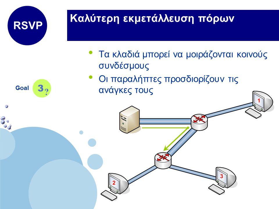 www.company.com Company LOGO Καλύτερη εκμετάλλευση πόρων Τα κλαδιά μπορεί να μοιράζονται κοινούς συνδέσμους Οι παραλήπτες προσδιορίζουν τις ανάγκες τους Goal 3 RSVP