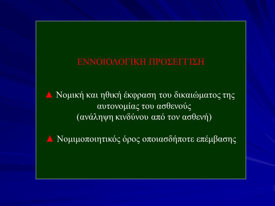 ΕΙΣΑΓΩΓΙΚΕΣ ΑΚΙΝΔΥΝΕΣ ΠΡΑΞΕΙΣ (αυτονόητη συναίνεση)