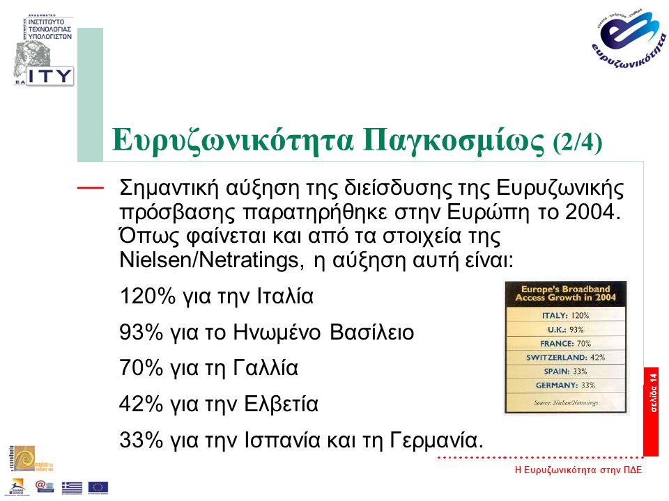 Η Ευρυζωνικότητα στην ΠΔΕ σελίδα 14 Ευρυζωνικότητα Παγκοσμίως (2/4) — Σημαντική αύξηση της διείσδυσης της Ευρυζωνικής πρόσβασης παρατηρήθηκε στην Ευρώπη το 2004.