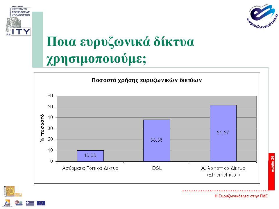 Η Ευρυζωνικότητα στην ΠΔΕ σελίδα 26 Ποια ευρυζωνικά δίκτυα χρησιμοποιούμε;