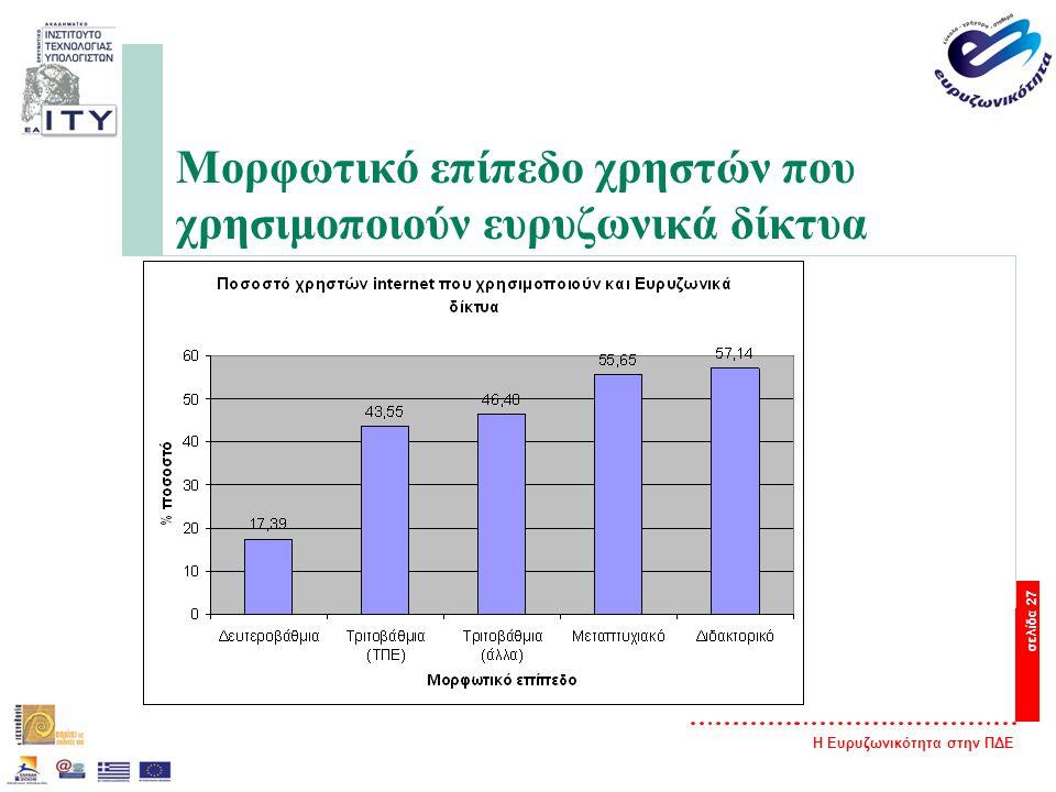 Η Ευρυζωνικότητα στην ΠΔΕ σελίδα 27 Μορφωτικό επίπεδο χρηστών που χρησιμοποιούν ευρυζωνικά δίκτυα