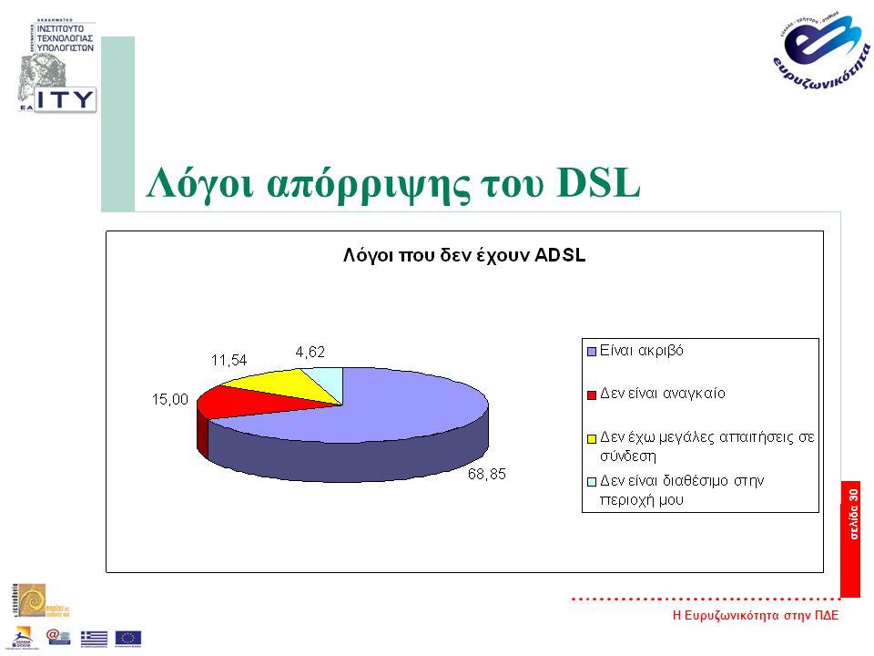 Η Ευρυζωνικότητα στην ΠΔΕ σελίδα 30 Λόγοι απόρριψης του DSL