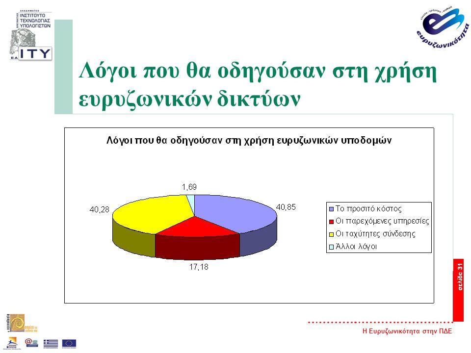 Η Ευρυζωνικότητα στην ΠΔΕ σελίδα 31 Λόγοι που θα οδηγούσαν στη χρήση ευρυζωνικών δικτύων