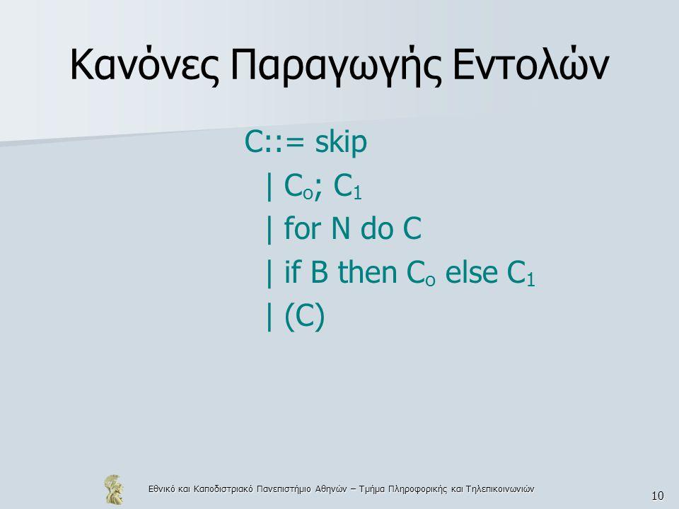 Εθνικό και Καποδιστριακό Πανεπιστήμιο Αθηνών – Τμήμα Πληροφορικής και Τηλεπικοινωνιών 10 Κανόνες Παραγωγής Εντολών C::= skip | C o ; C 1 | for N do C | if B then C o else C 1 | (C)