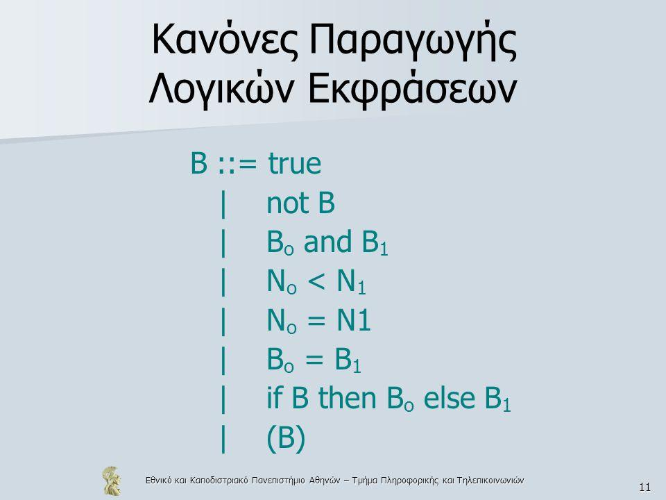 Εθνικό και Καποδιστριακό Πανεπιστήμιο Αθηνών – Τμήμα Πληροφορικής και Τηλεπικοινωνιών 11 Κανόνες Παραγωγής Λογικών Εκφράσεων Β ::= true | not B | B o and B 1 | N o < N 1 | N o = N1 | B o = B 1 | if B then B o else B 1 | (B)
