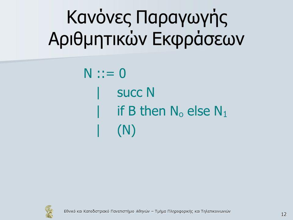 Εθνικό και Καποδιστριακό Πανεπιστήμιο Αθηνών – Τμήμα Πληροφορικής και Τηλεπικοινωνιών 12 Κανόνες Παραγωγής Αριθμητικών Εκφράσεων N ::= 0 | succ N | if B then N o else N 1 | (N)