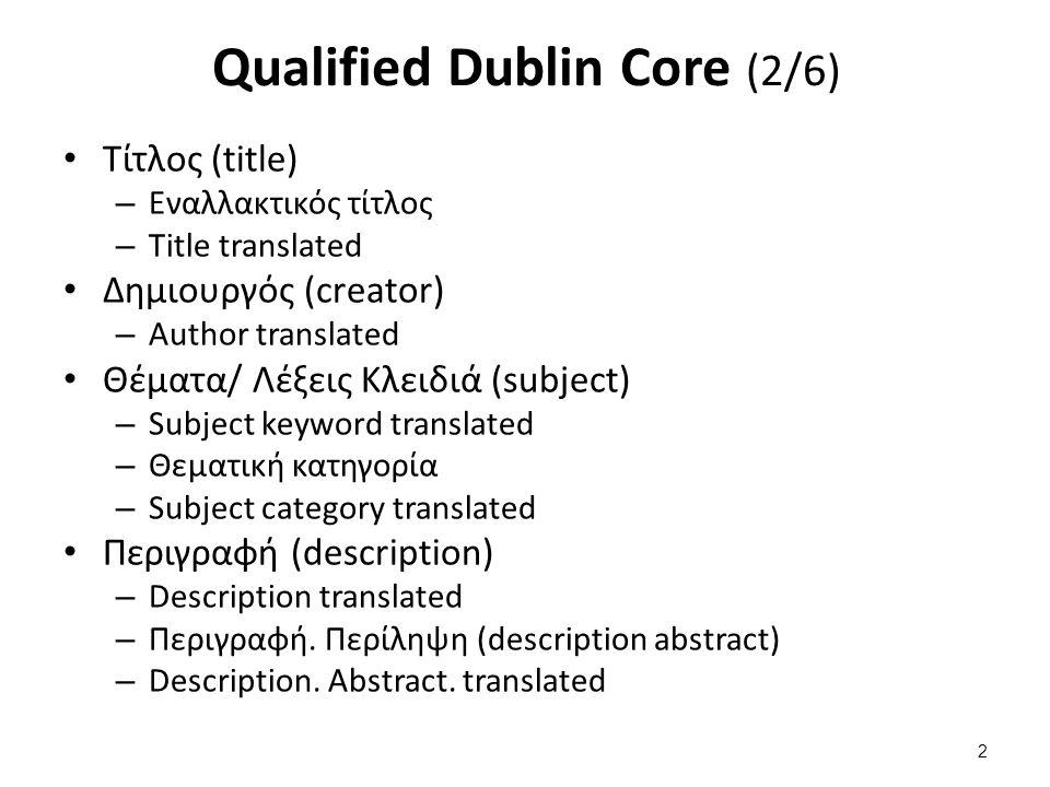 Qualified Dublin Core (2/6) Τίτλος (title) – Εναλλακτικός τίτλος – Title translated Δημιουργός (creator) – Author translated Θέματα/ Λέξεις Κλειδιά (s