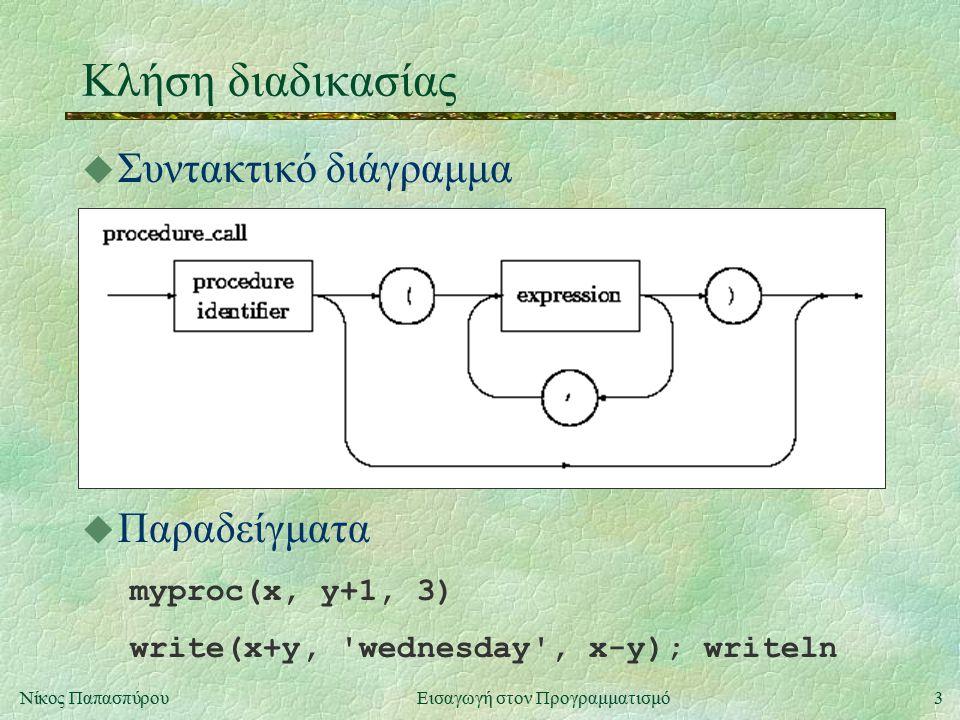 3Νίκος Παπασπύρου Εισαγωγή στον Προγραμματισμό Κλήση διαδικασίας u Συντακτικό διάγραμμα u Παραδείγματα myproc(x, y+1, 3) write(x+y, wednesday , x-y); writeln