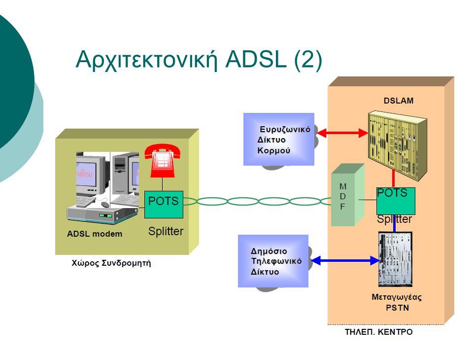 Αρχιτεκτονική ADSL (2)