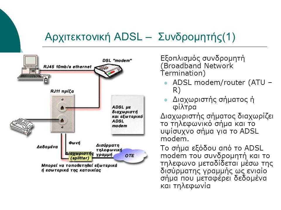 Αρχιτεκτονική ADSL – Συνδρομητής(1)  Εξοπλισμός συνδρομητή (Broadband Network Termination) ADSL modem/router (ATU – R) Διαχωριστής σήματος ή φίλτρα 