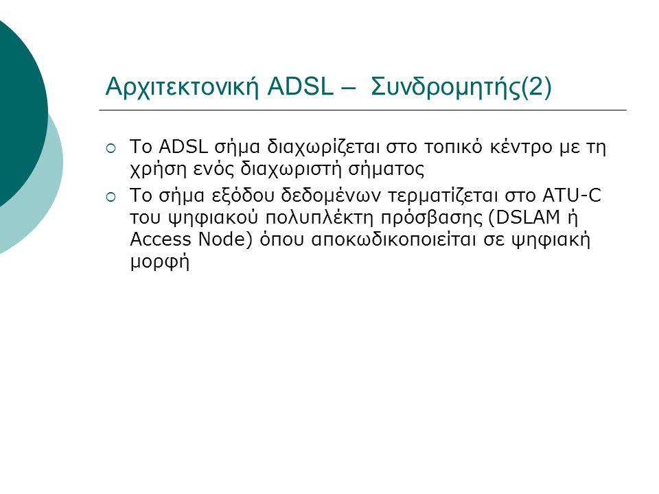 Αρχιτεκτονική ADSL – Συνδρομητής(2)  Το ADSL σήμα διαχωρίζεται στο τοπικό κέντρο με τη χρήση ενός διαχωριστή σήματος  Το σήμα εξόδου δεδομένων τερμα