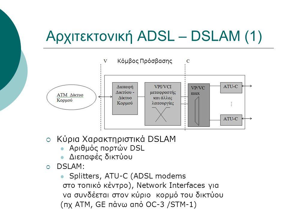 Αρχιτεκτονική ADSL – DSLAM (1)  Κύρια Χαρακτηριστικά DSLAM Αριθμός πορτών DSL Διεπαφές δικτύου  DSLAM: Splitters, ATU-C (ADSL modems στο τοπικό κέντ