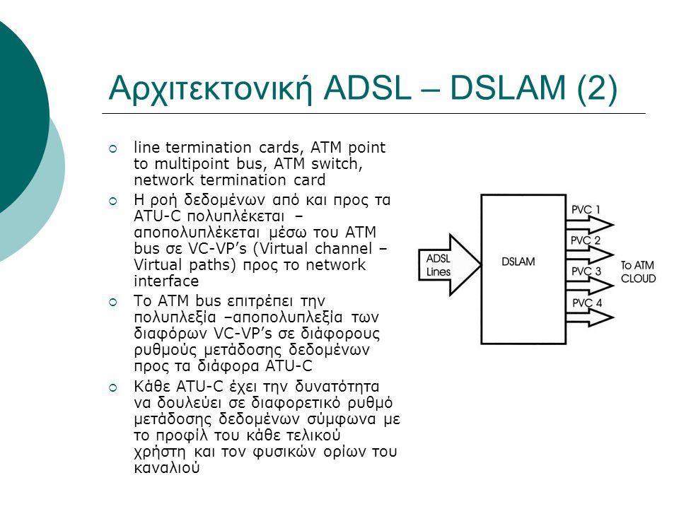 Αρχιτεκτονική ADSL – DSLAM (2)  line termination cards, ATM point to multipoint bus, ATM switch, network termination card  Η ροή δεδομένων από και π