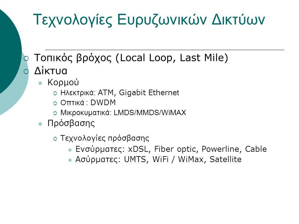 Τεχνολογίες Ευρυζωνικών Δικτύων  Τοπικός βρόχος (Local Loop, Last Mile)  Δίκτυα Κορμού  Ηλεκτρικά: ΑΤΜ, Gigabit Etherne t  Οπτικά : DWDM  Μικροκυ