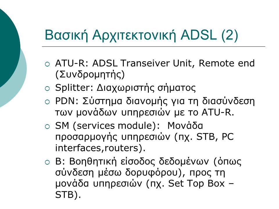 Βασική Αρχιτεκτονική ADSL (2)  ATU-R: ADSL Transeiver Unit, Remote end (Συνδρομητής)  Splitter: Διαχωριστής σήματος  PDN: Σύστημα διανομής για τη δ