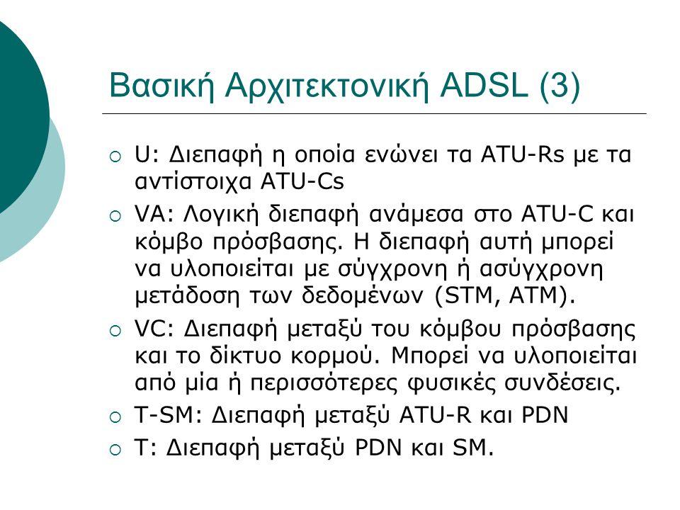 Βασική Αρχιτεκτονική ADSL (3)  U: Διεπαφή η οποία ενώνει τα ATU-Rs με τα αντίστοιχα ATU-Cs  VA: Λογική διεπαφή ανάμεσα στο ATU-C και κόμβο πρόσβασης